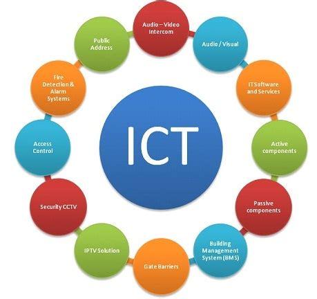 Latest Research Telecommunications OMICS International